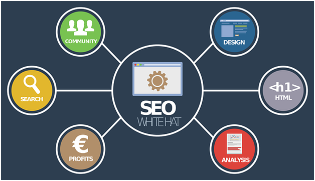 How Small Businesses can leverage SEO & the Internet for
