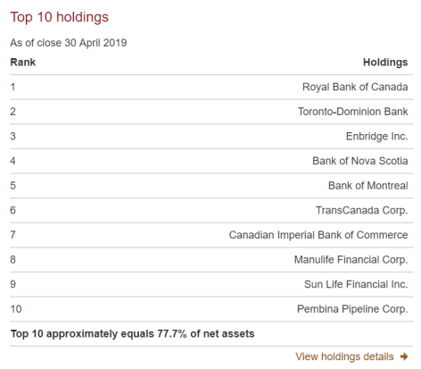 Using Canadian Dividend ETFs as your core Canadian holding